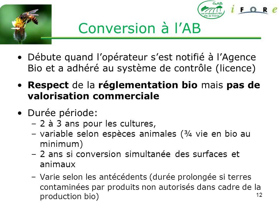 Conversion à l'AB Débute quand l'opérateur s'est notifié à l'Agence Bio et a adhéré au système de contrôle (licence)