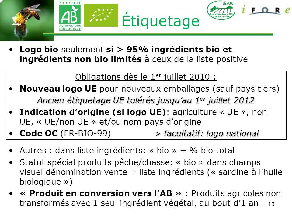 Étiquetage Logo bio seulement si > 95% ingrédients bio et ingrédients non bio limités à ceux de la liste positive.