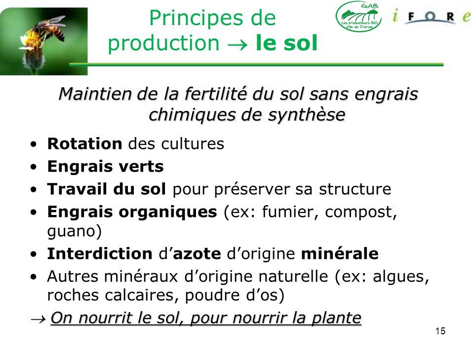 Principes de production  le sol