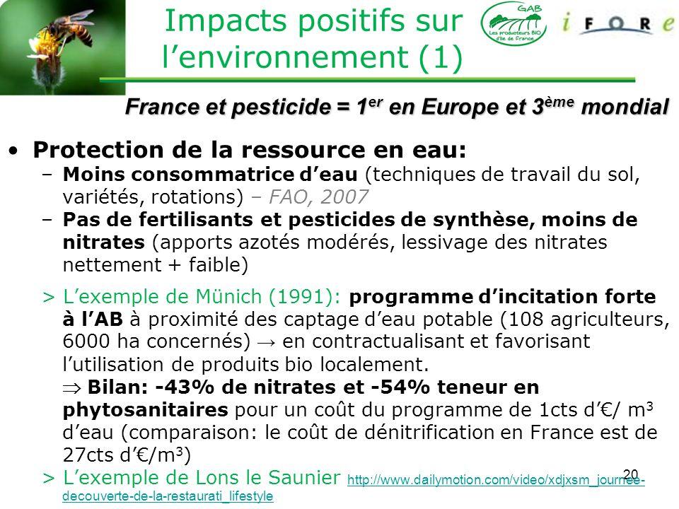 Impacts positifs sur l'environnement (1)