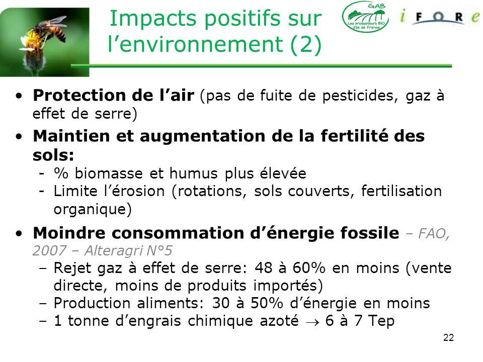 Impacts positifs sur l'environnement (2)
