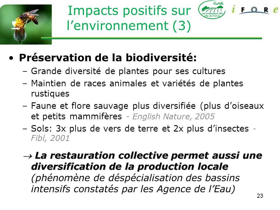 Impacts positifs sur l'environnement (3)