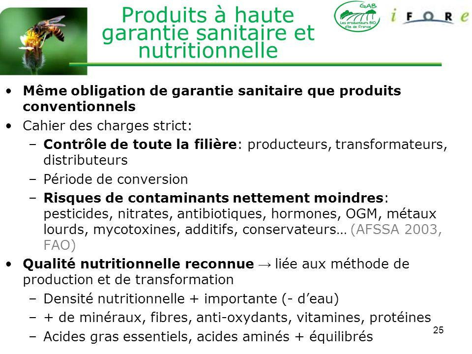 Produits à haute garantie sanitaire et nutritionnelle