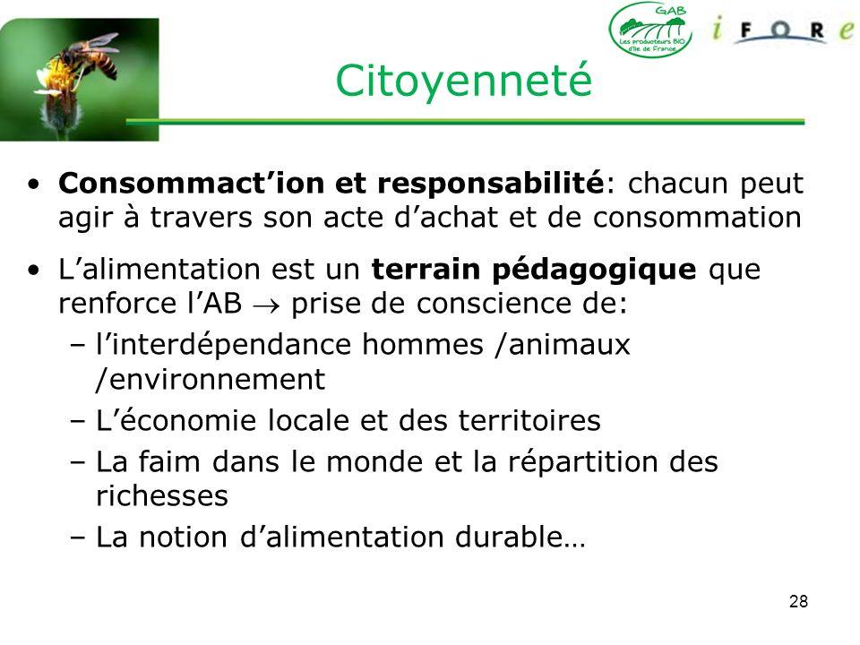 Citoyenneté Consommact'ion et responsabilité: chacun peut agir à travers son acte d'achat et de consommation.