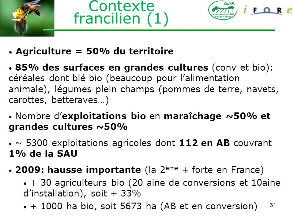 Contexte francilien (1)