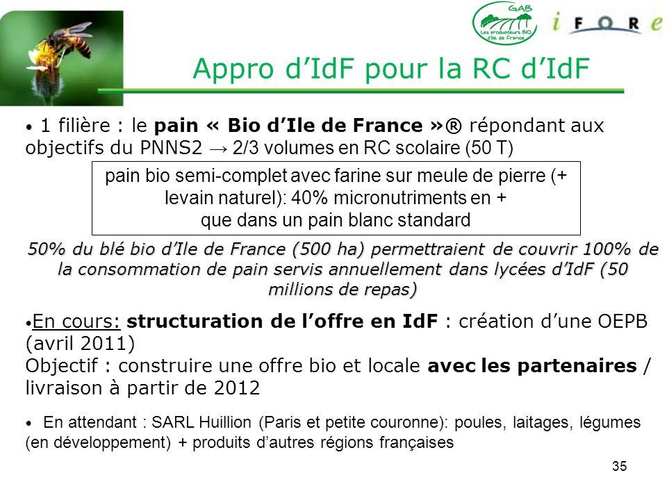 Appro d'IdF pour la RC d'IdF
