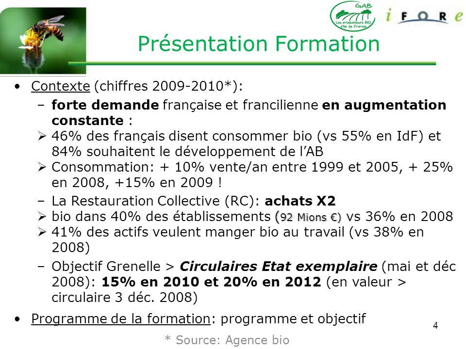 Présentation Formation