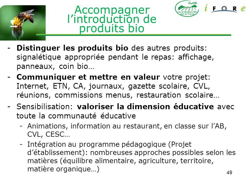 Accompagner l'introduction de produits bio