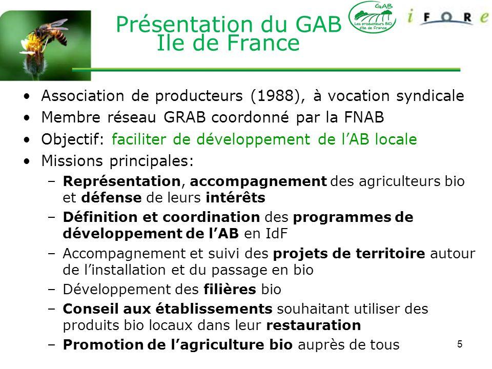 Présentation du GAB Ile de France