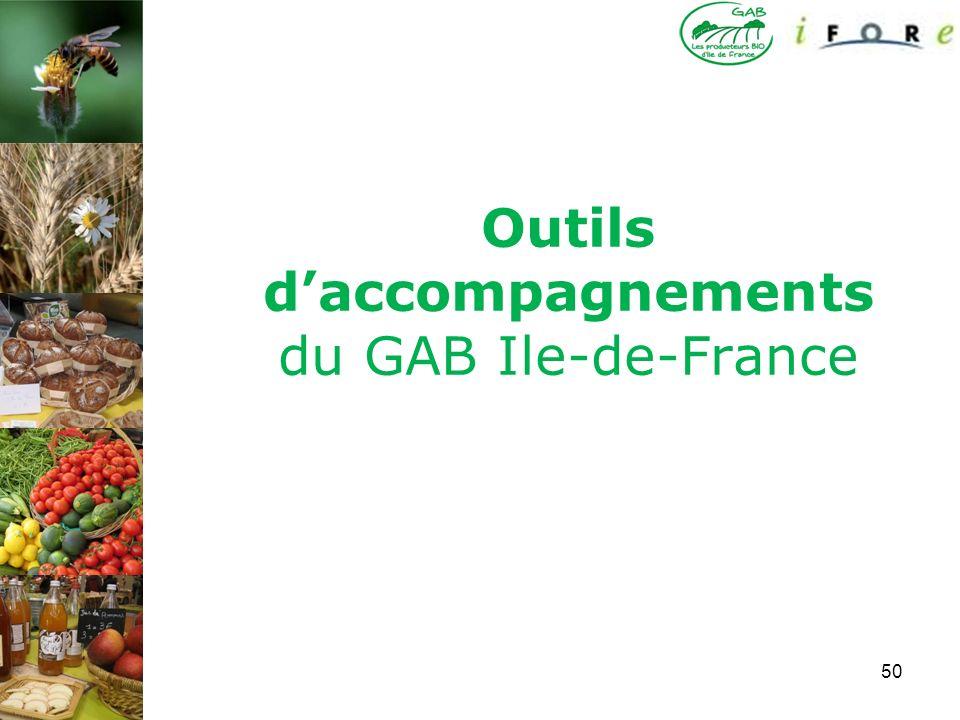 Outils d'accompagnements du GAB Ile-de-France