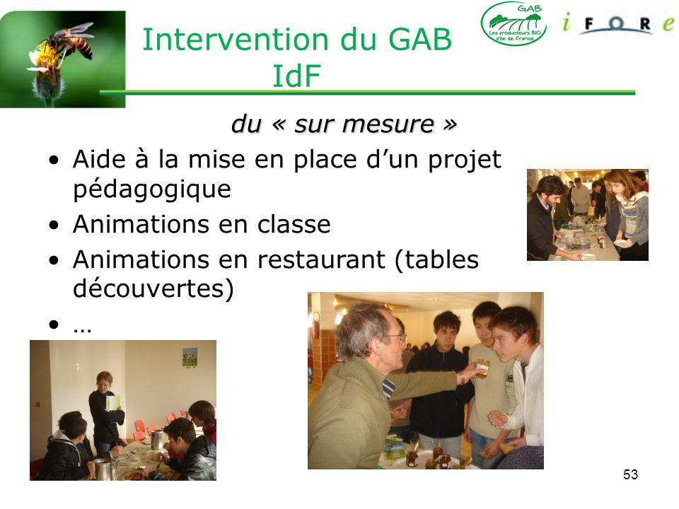 Intervention du GAB IdF