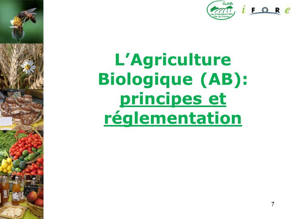 L'Agriculture Biologique (AB): principes et réglementation