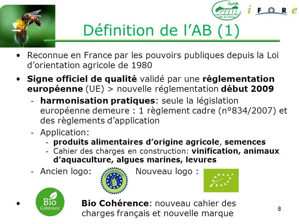 Définition de l'AB (1) Reconnue en France par les pouvoirs publiques depuis la Loi d'orientation agricole de 1980.