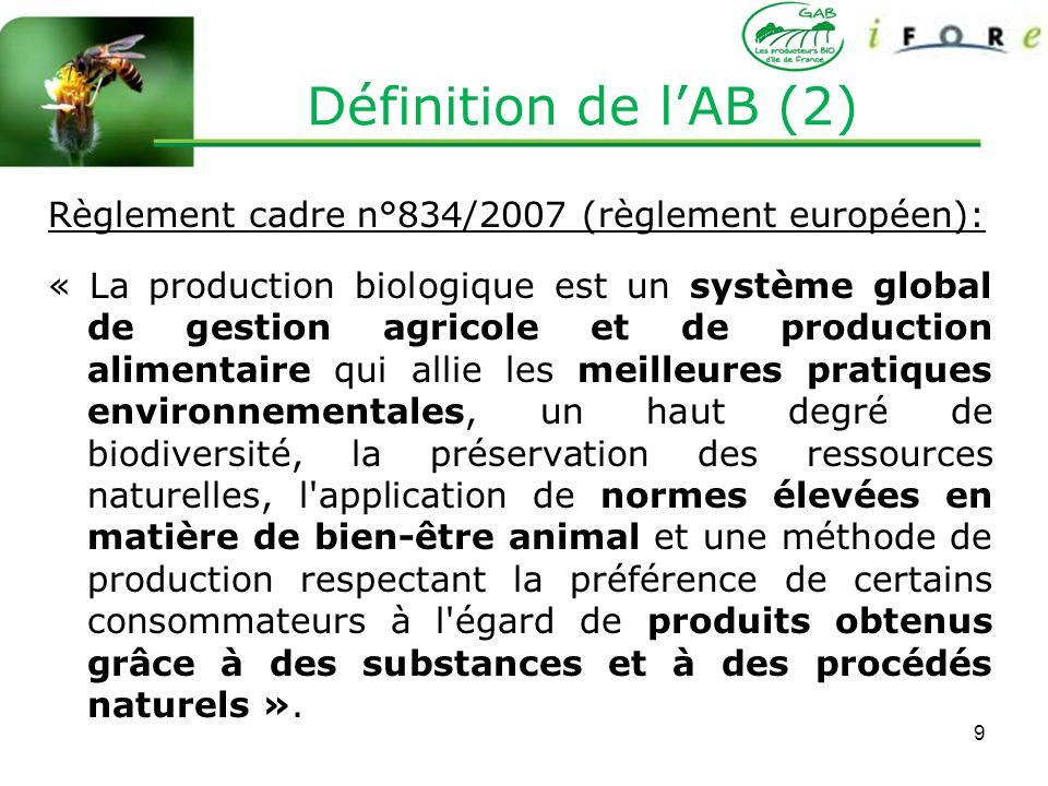 Définition de l'AB (2)