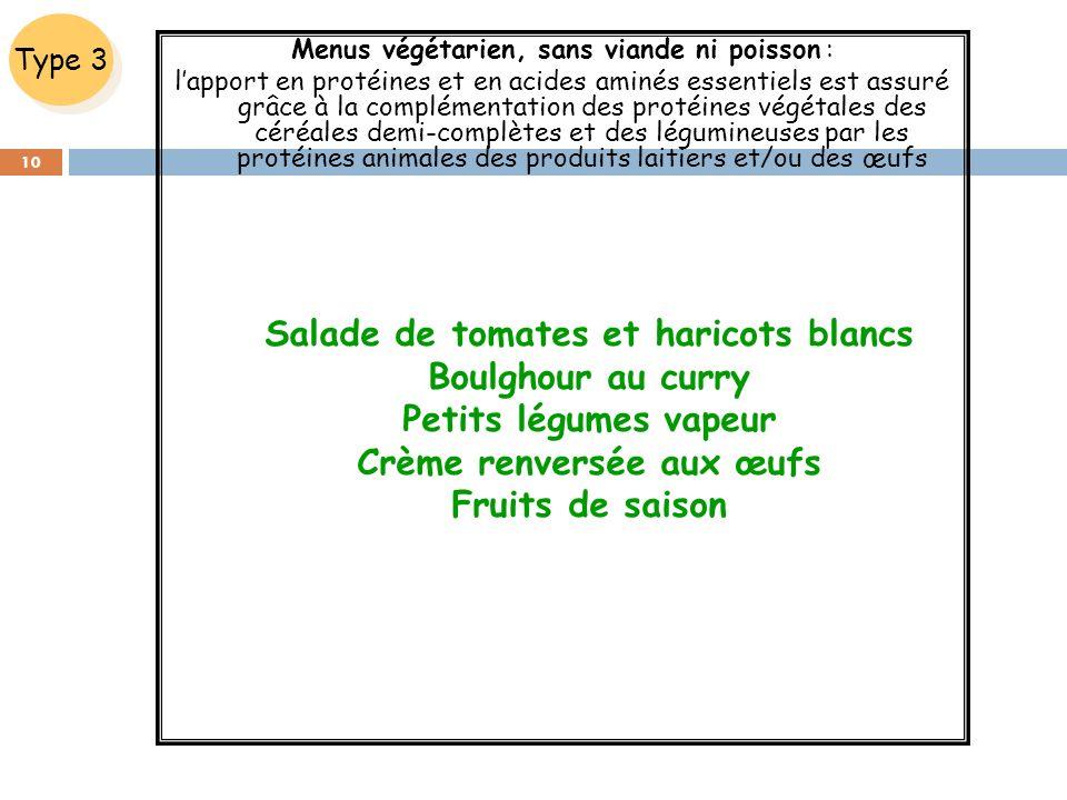 Salade de tomates et haricots blancs Crème renversée aux œufs