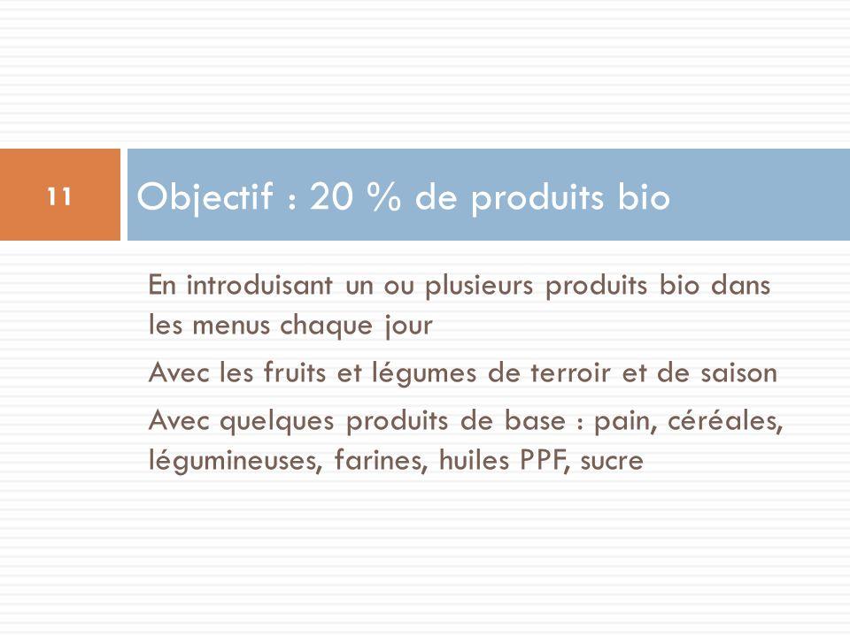 Objectif : 20 % de produits bio