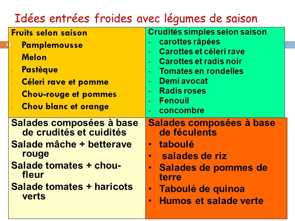 Idées entrées froides avec légumes de saison