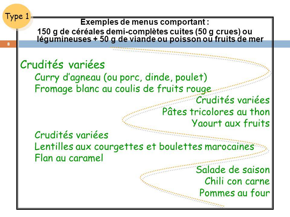 Exemples de menus comportant :