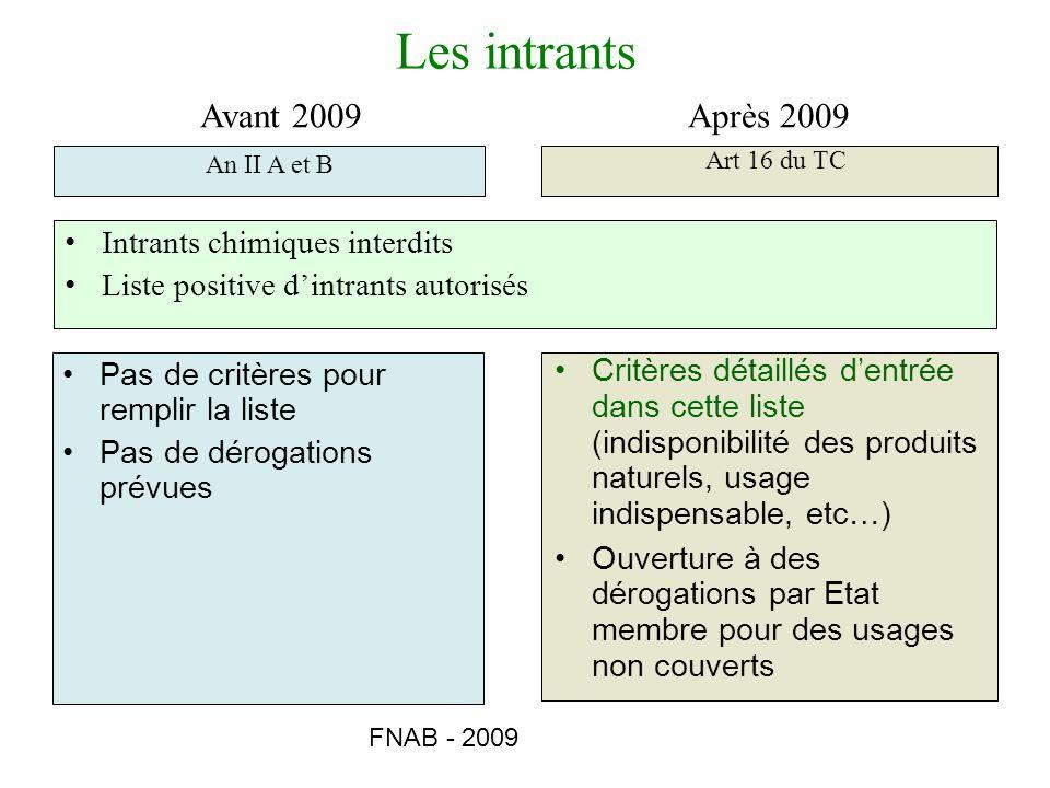 Les intrants Avant 2009 Après 2009 Intrants chimiques interdits