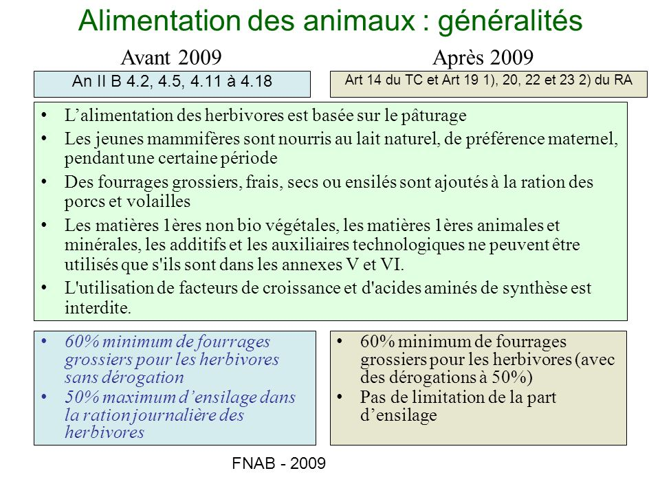 Alimentation des animaux : généralités