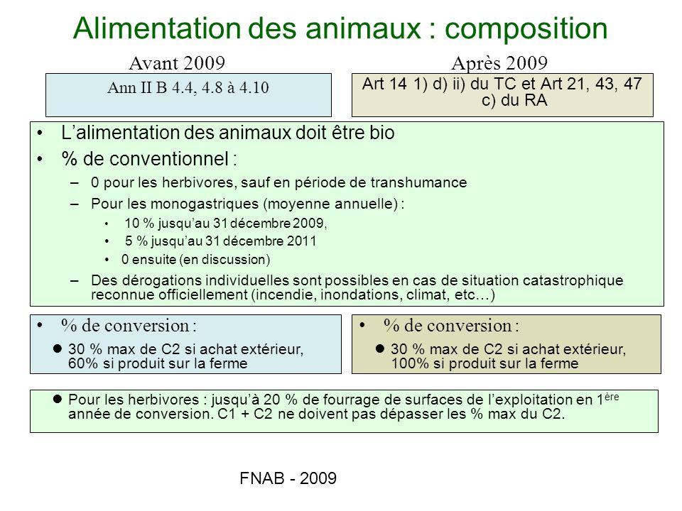 Alimentation des animaux : composition