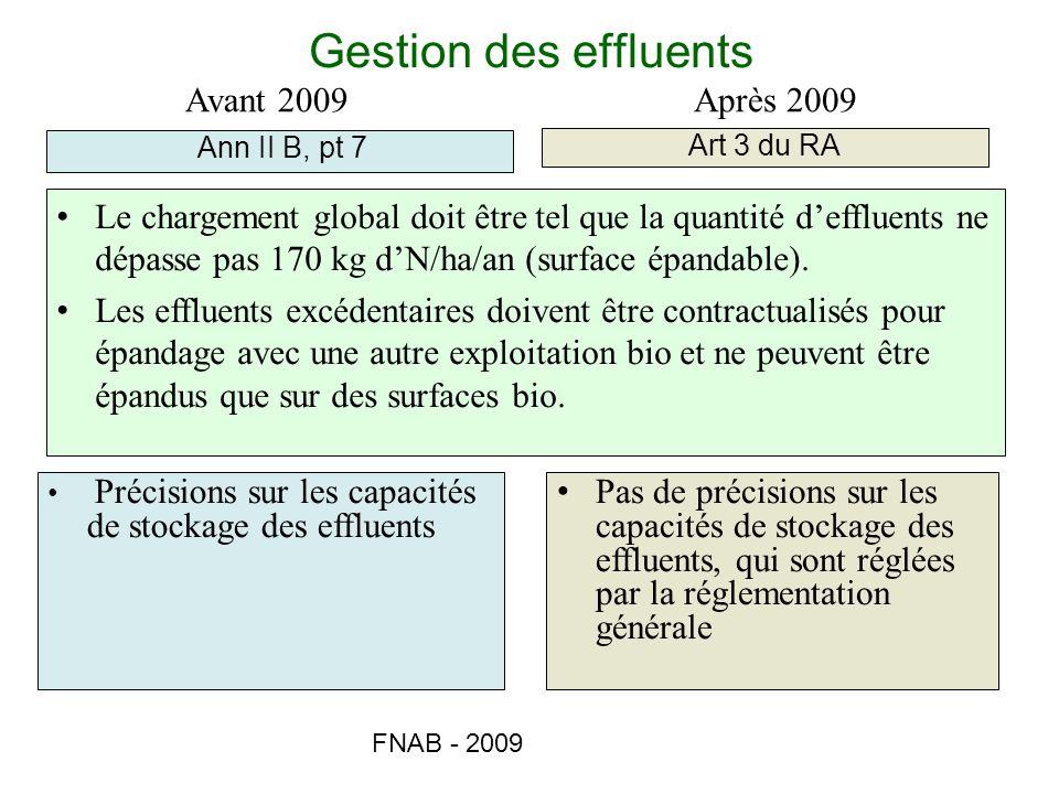 Gestion des effluents Avant 2009 Après 2009