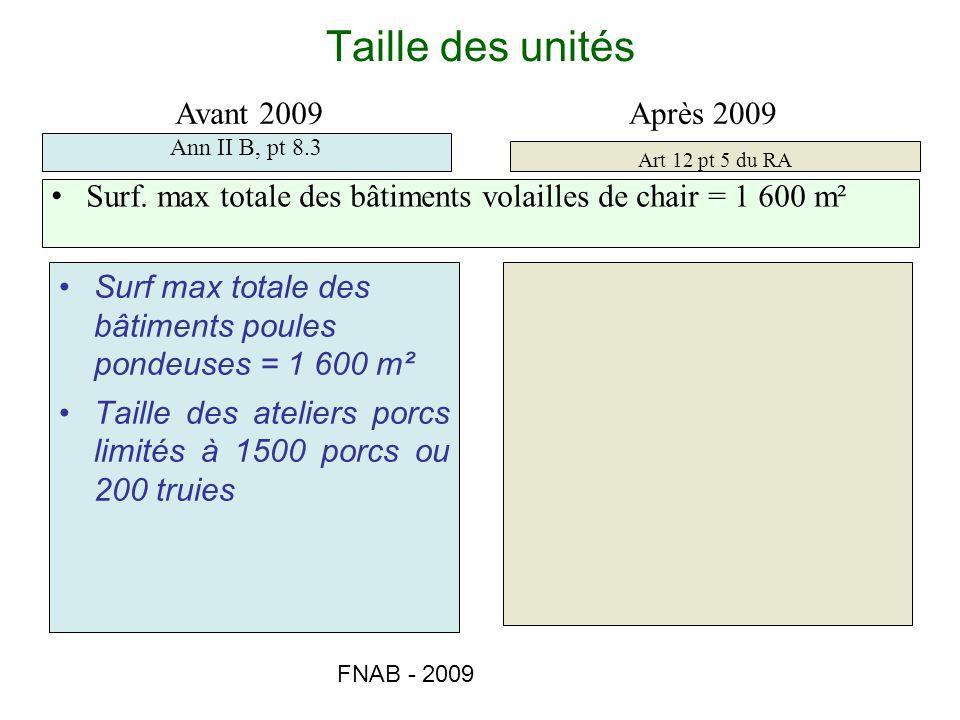 Taille des unités Avant 2009 Après 2009