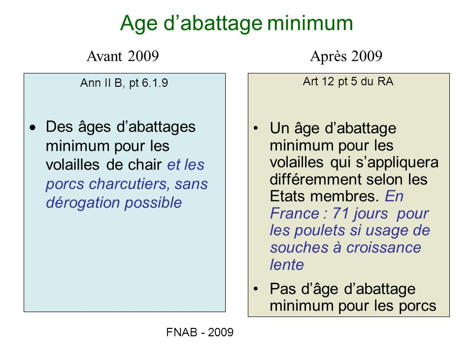 Age d'abattage minimum