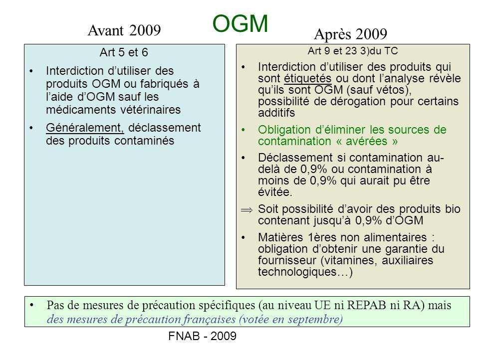OGM Avant 2009. Après 2009. Art 5 et 6. Interdiction d'utiliser des produits OGM ou fabriqués à l'aide d'OGM sauf les médicaments vétérinaires.