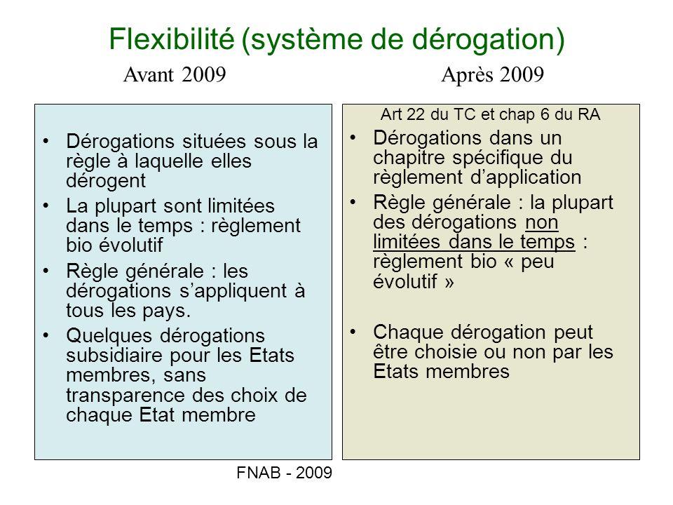 Flexibilité (système de dérogation)