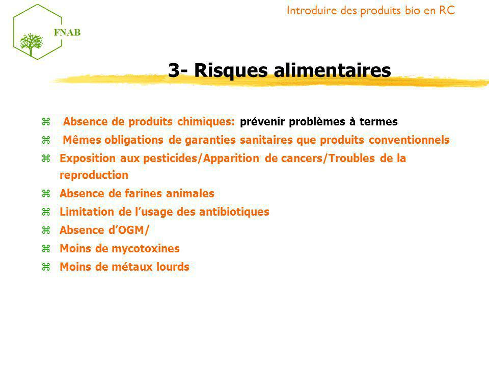 3- Risques alimentaires