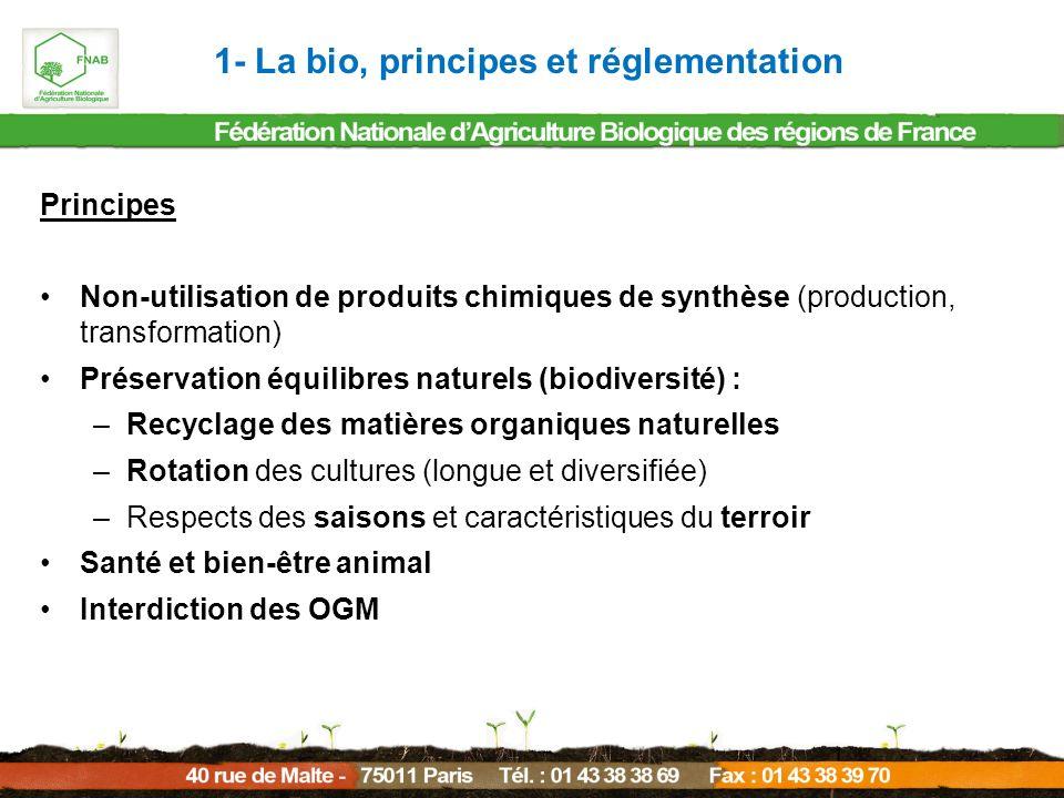 1- La bio, principes et réglementation