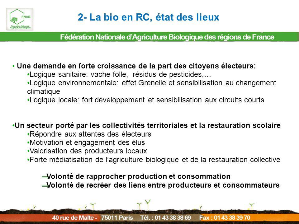 2- La bio en RC, état des lieux