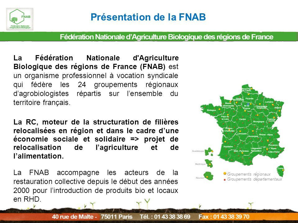 Présentation de la FNAB