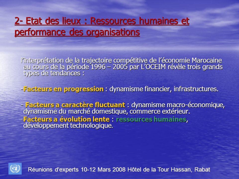 2- Etat des lieux : Ressources humaines et performance des organisations