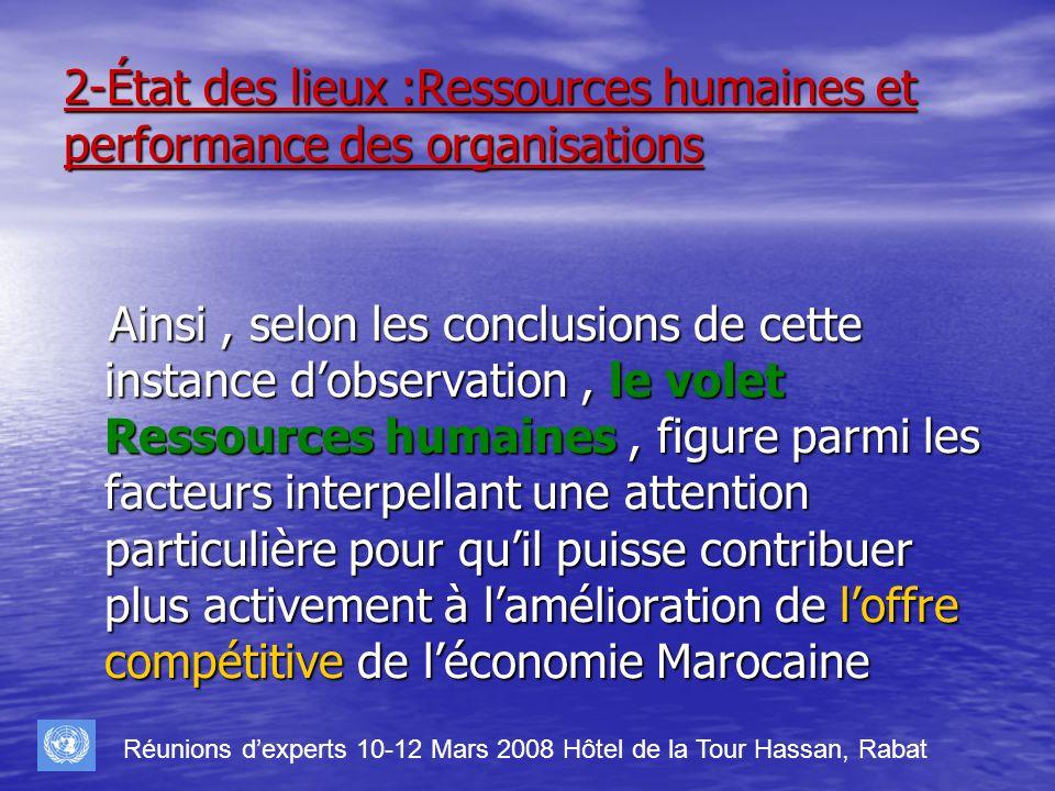 2-État des lieux :Ressources humaines et performance des organisations