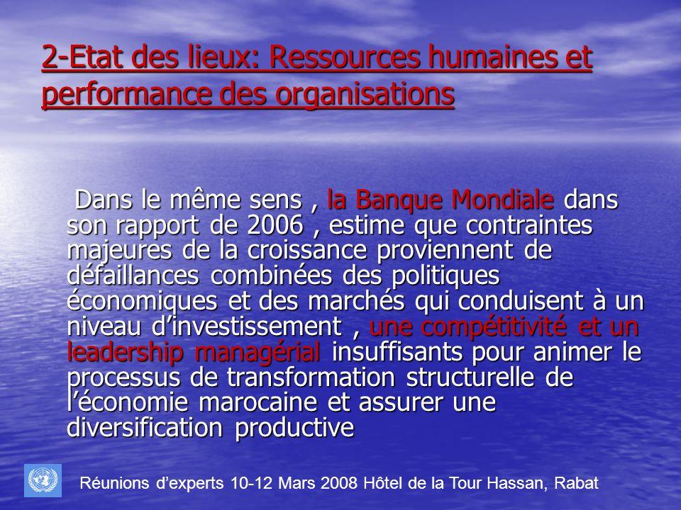 2-Etat des lieux: Ressources humaines et performance des organisations