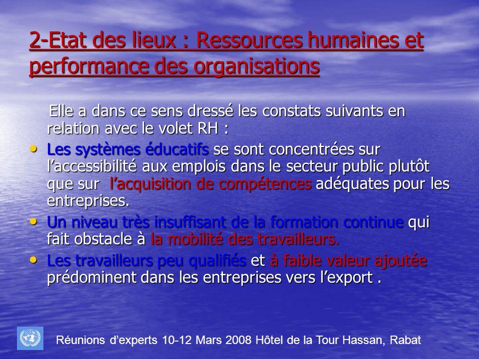2-Etat des lieux : Ressources humaines et performance des organisations