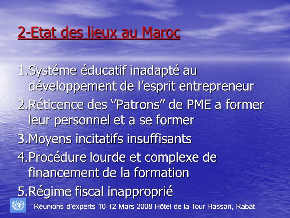 2-Etat des lieux au Maroc