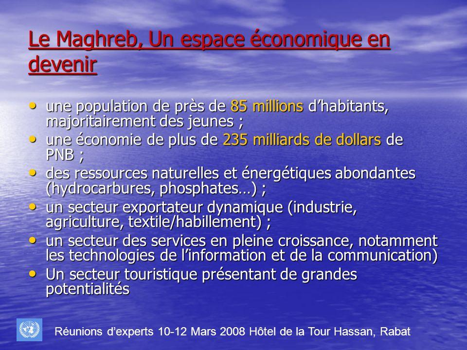 Le Maghreb, Un espace économique en devenir