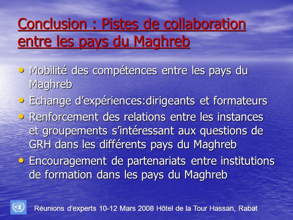 Conclusion : Pistes de collaboration entre les pays du Maghreb
