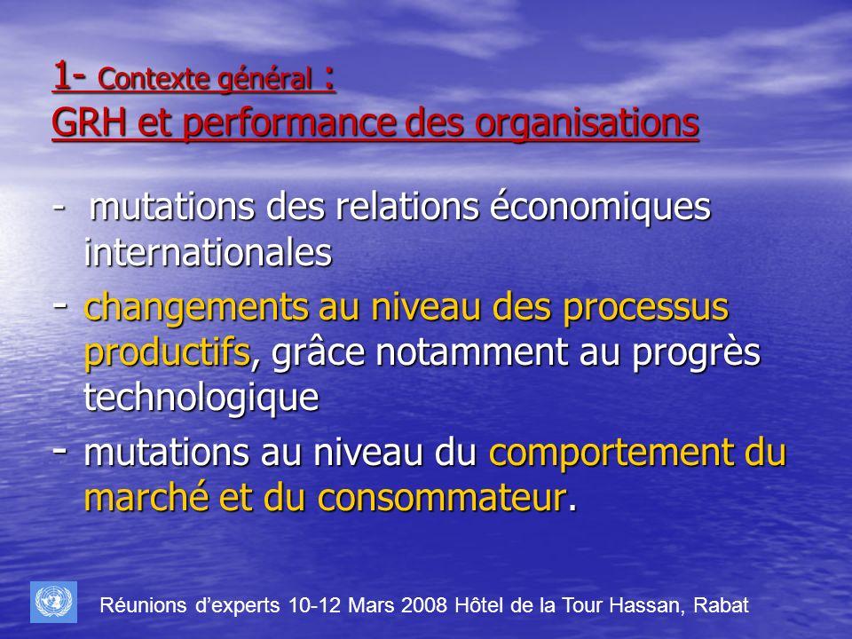 1- Contexte général : GRH et performance des organisations