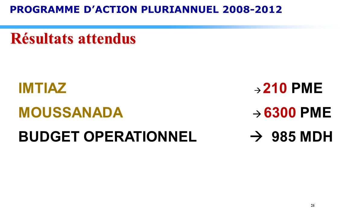 Résultats attendus IMTIAZ  210 PME MOUSSANADA  6300 PME
