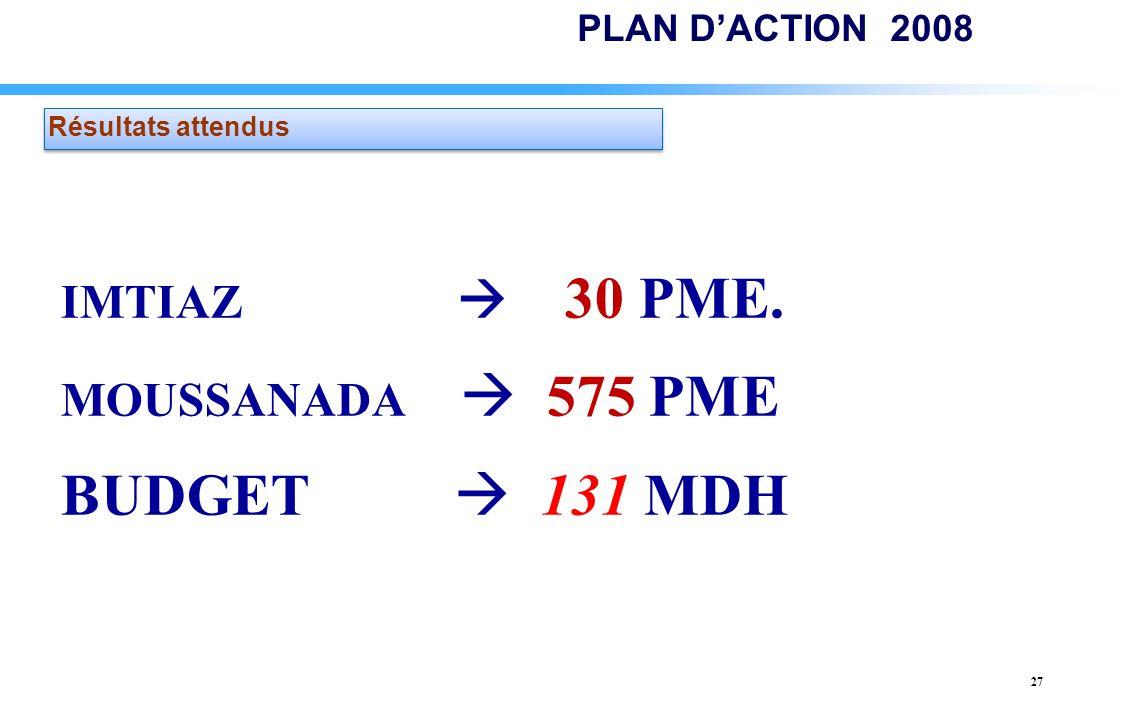 BUDGET  131 MDH IMTIAZ  30 PME. MOUSSANADA  575 PME