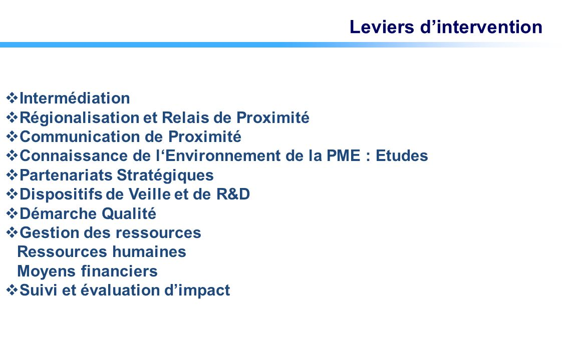 Leviers d'intervention