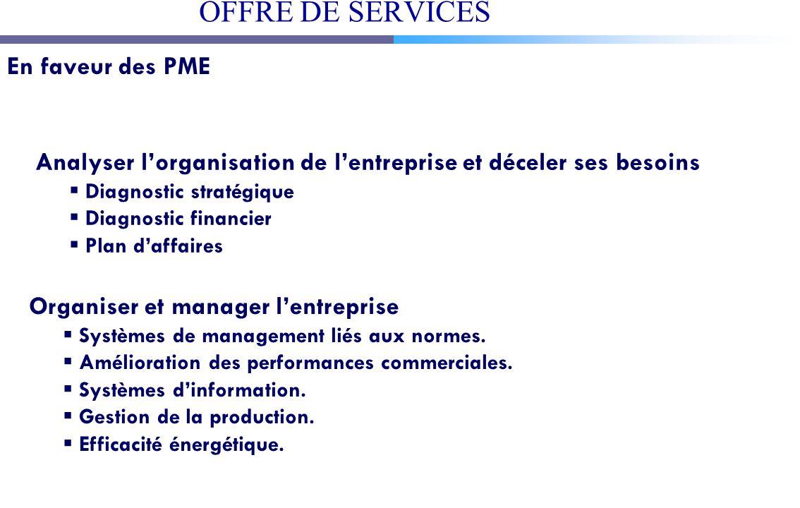 OFFRE DE SERVICES En faveur des PME