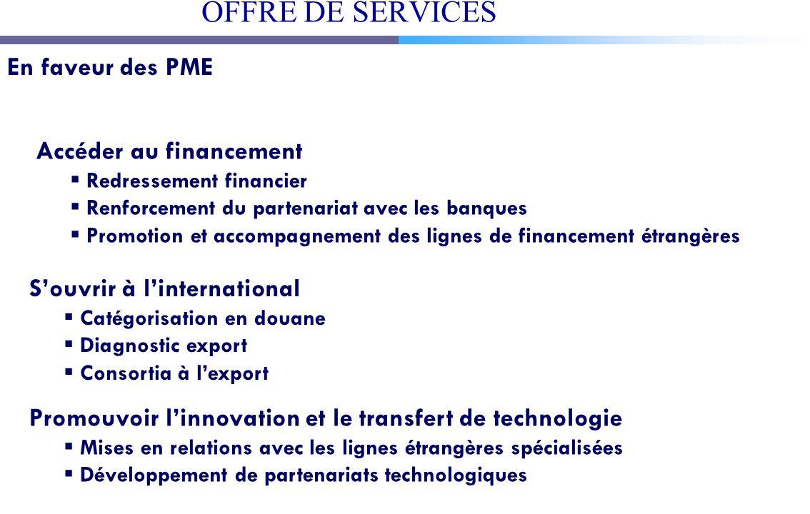 OFFRE DE SERVICES En faveur des PME Accéder au financement