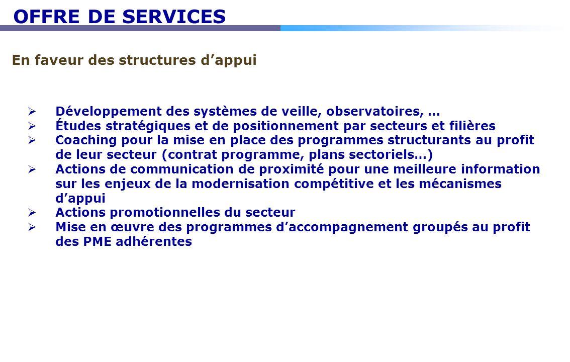 OFFRE DE SERVICES En faveur des structures d'appui