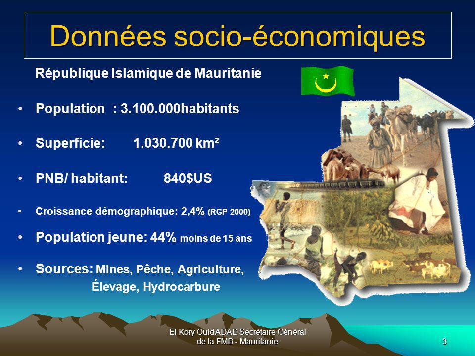 Données socio-économiques