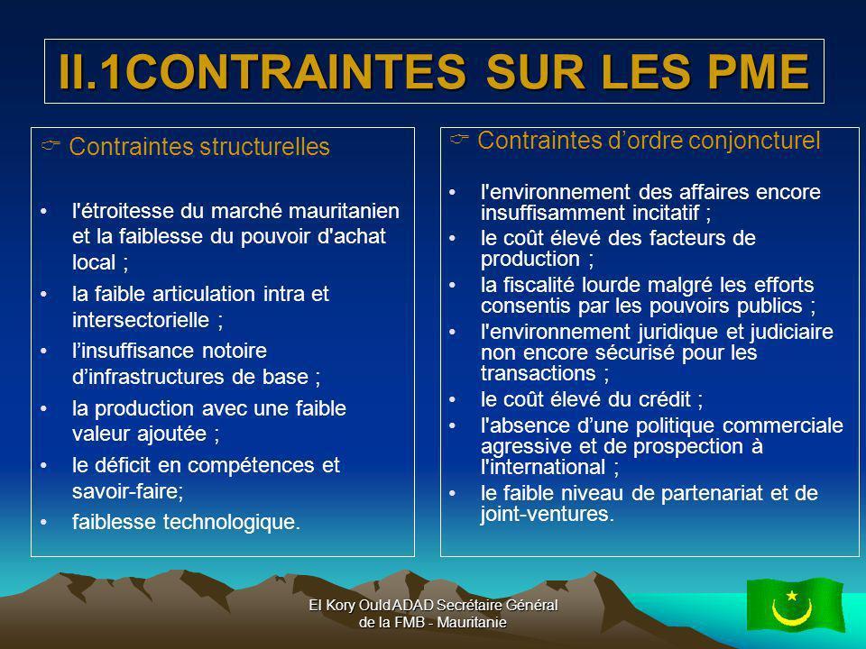 II.1CONTRAINTES SUR LES PME